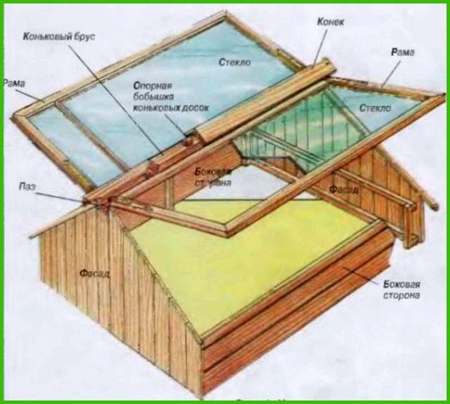 Как построить деревянный каркас своими руками 363