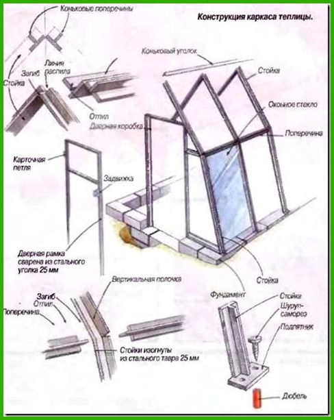 Конструкция теплицы из поликарбоната на металлическом каркасе своими руками 95