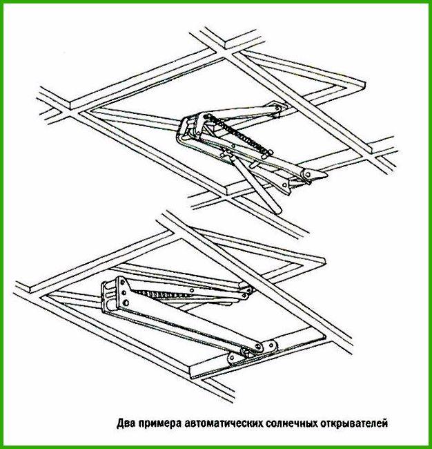 Устройства для открывания форточек теплиц своими руками